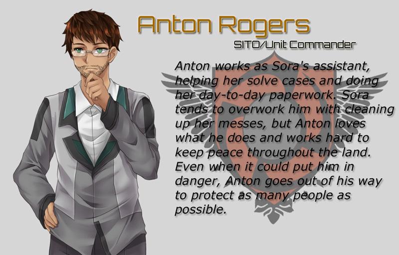 Anton_card